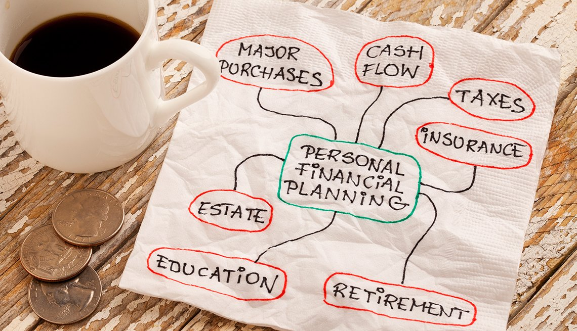 Financial Services For Members: Plan For Retirement, Financial