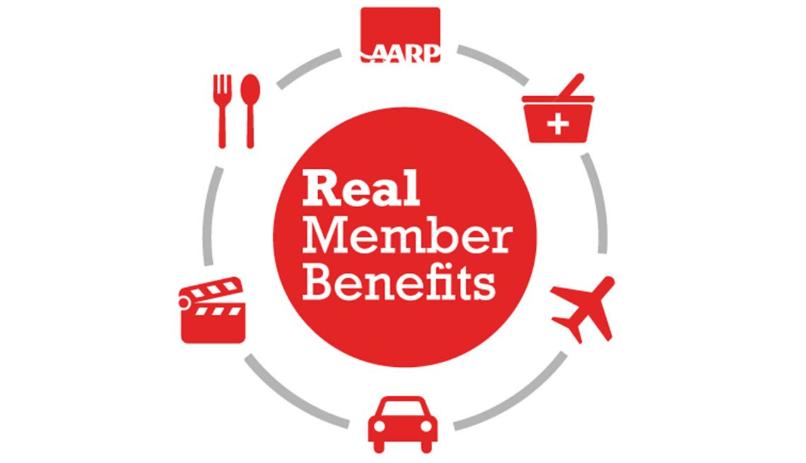 Member Products, Services and Discounts