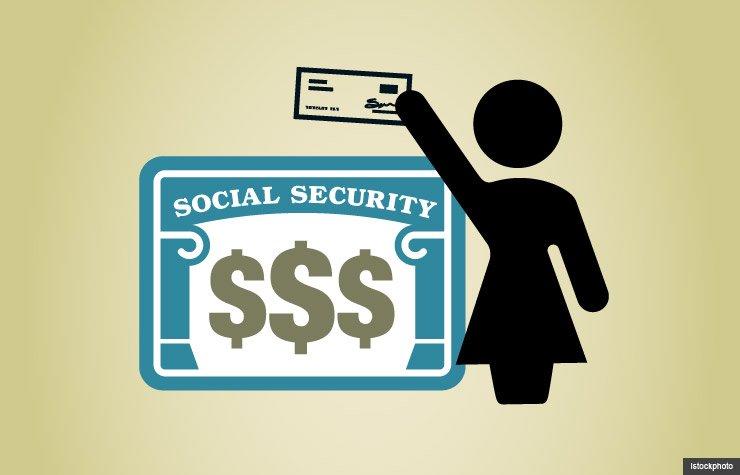 Calculadora del Seguro Social