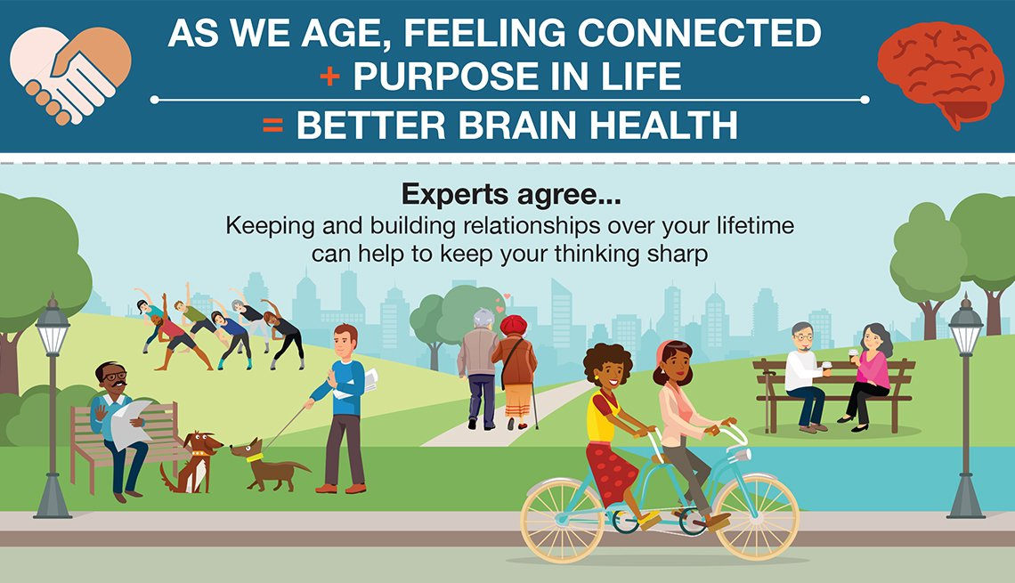 Social Engagement - Global Council on Brain Health