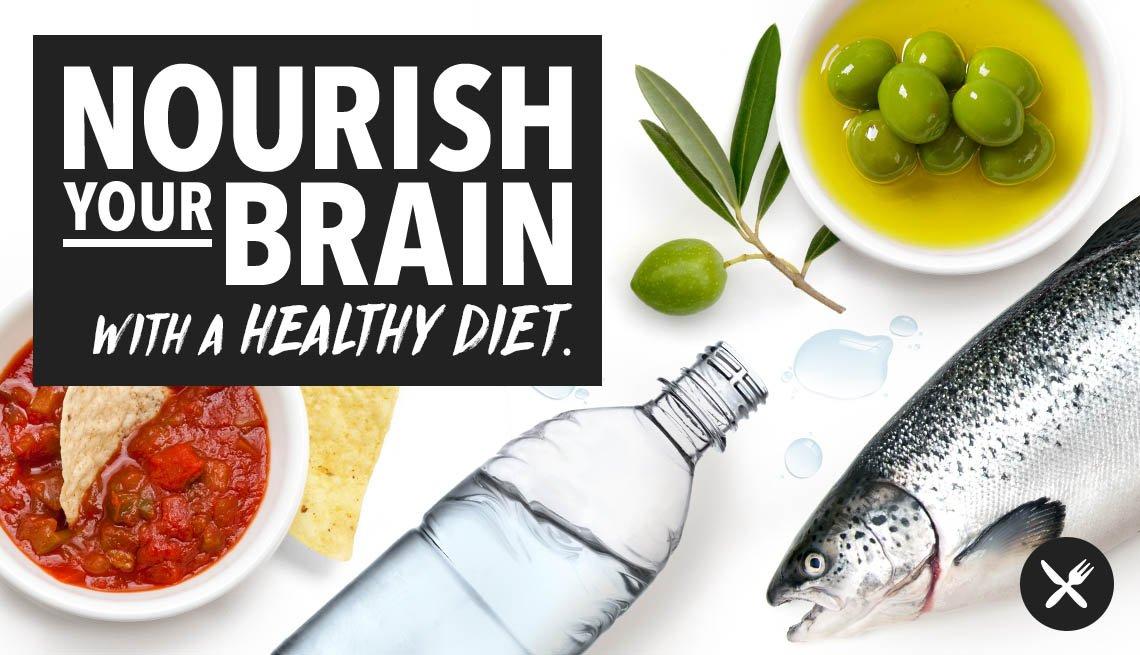 GCBH Nutrition