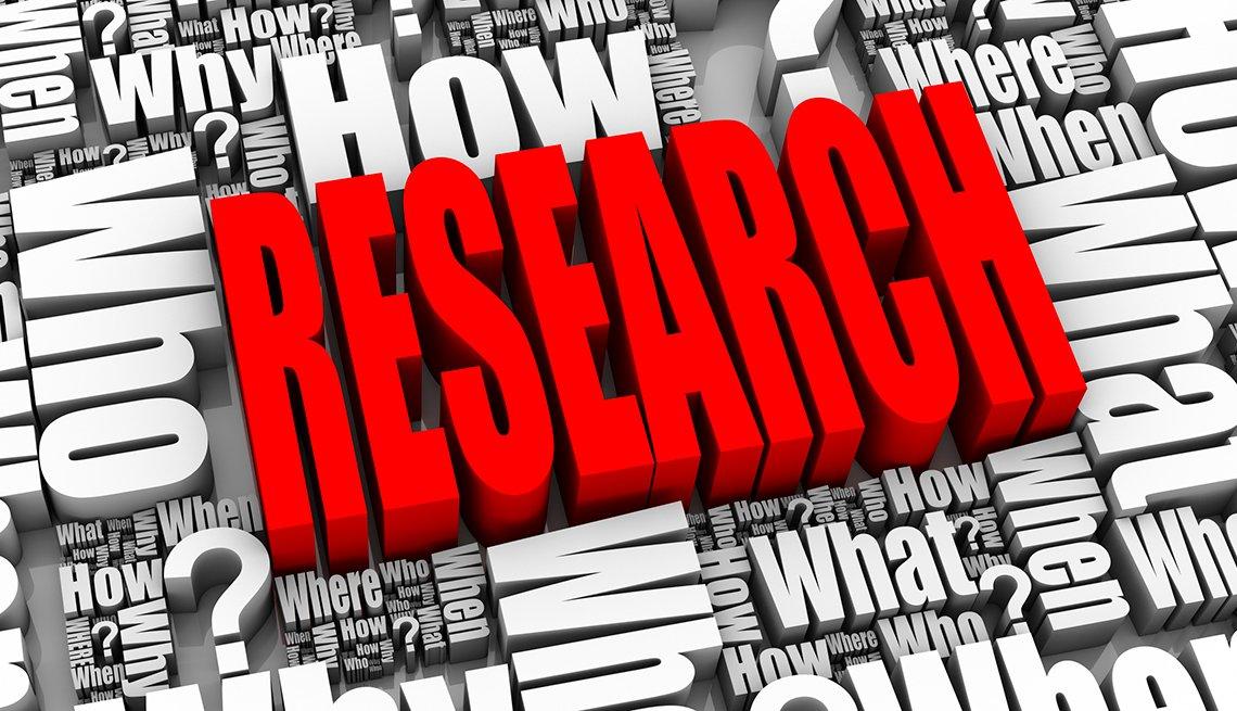 API  Research