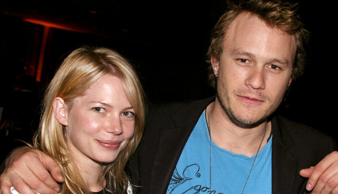 Celebrity Estate Planning Mistakes You Must Avoid - Heath Ledger