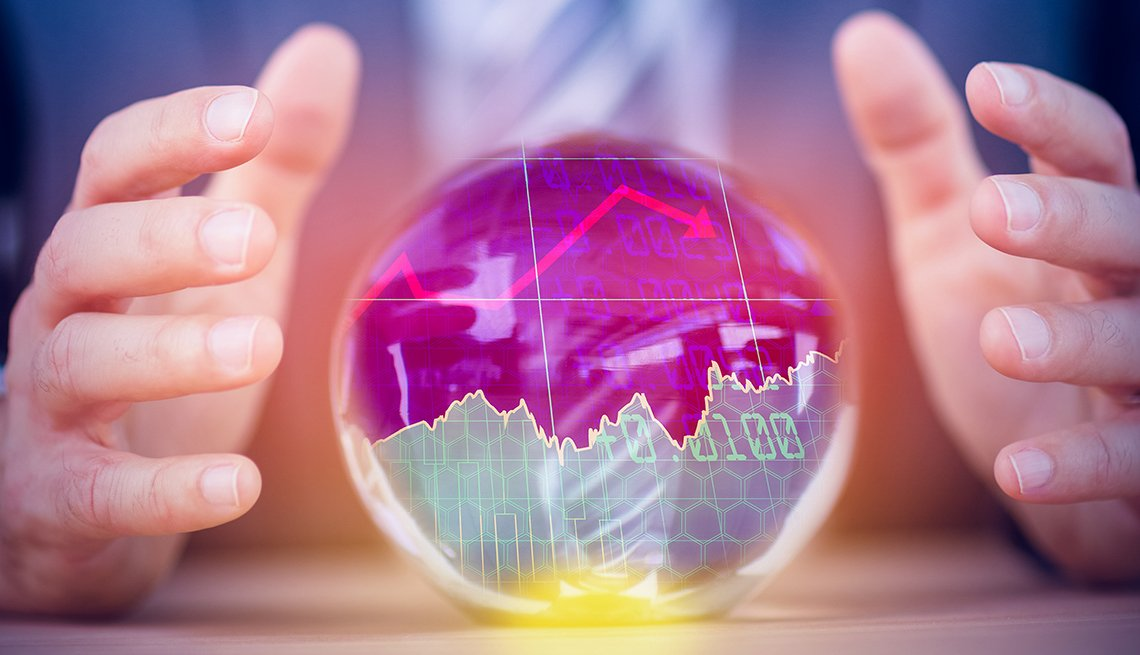 2017 Financial Predictions