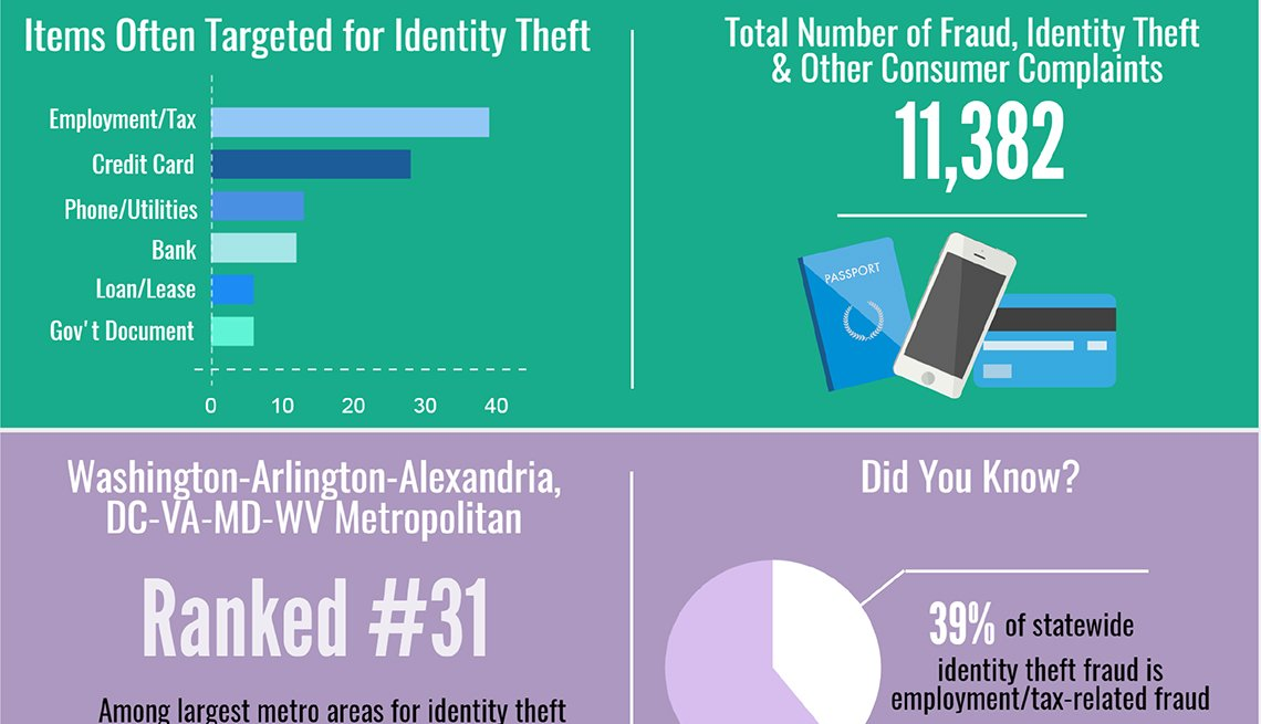 2017 Consumer Fraud State Fact Sheets