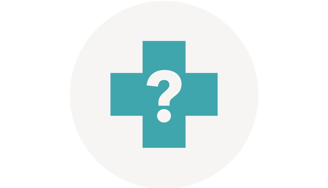 Medicare Preguntas y Respuestas