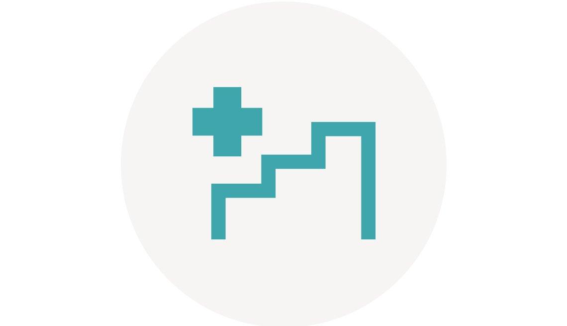 Access caregiving next steps tool