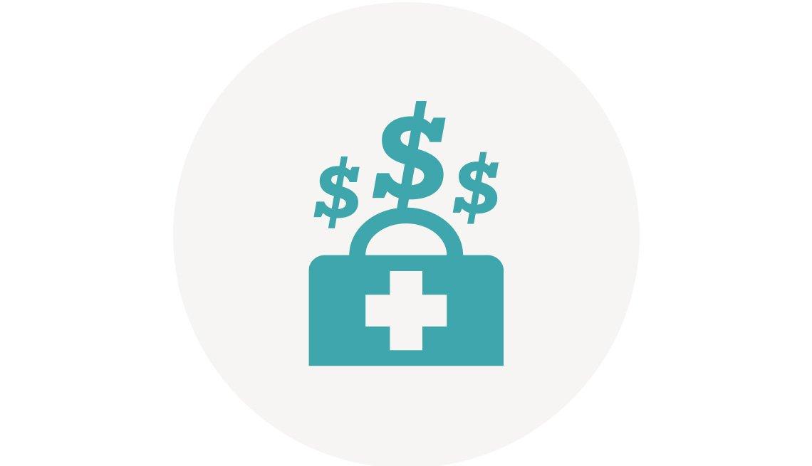 Calculadora de costos del cuidado de Salud