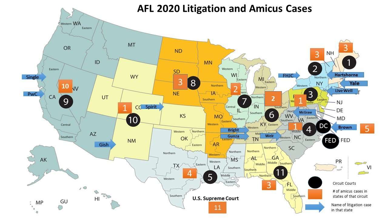 current-afl-cases-2020