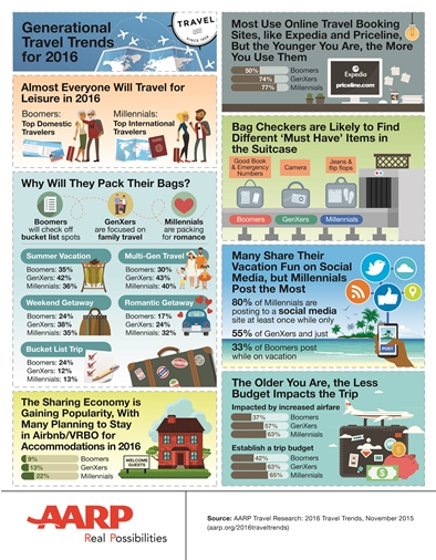 multi_gen_infographic_r3