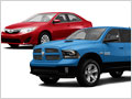 AARP Auto Buying Program