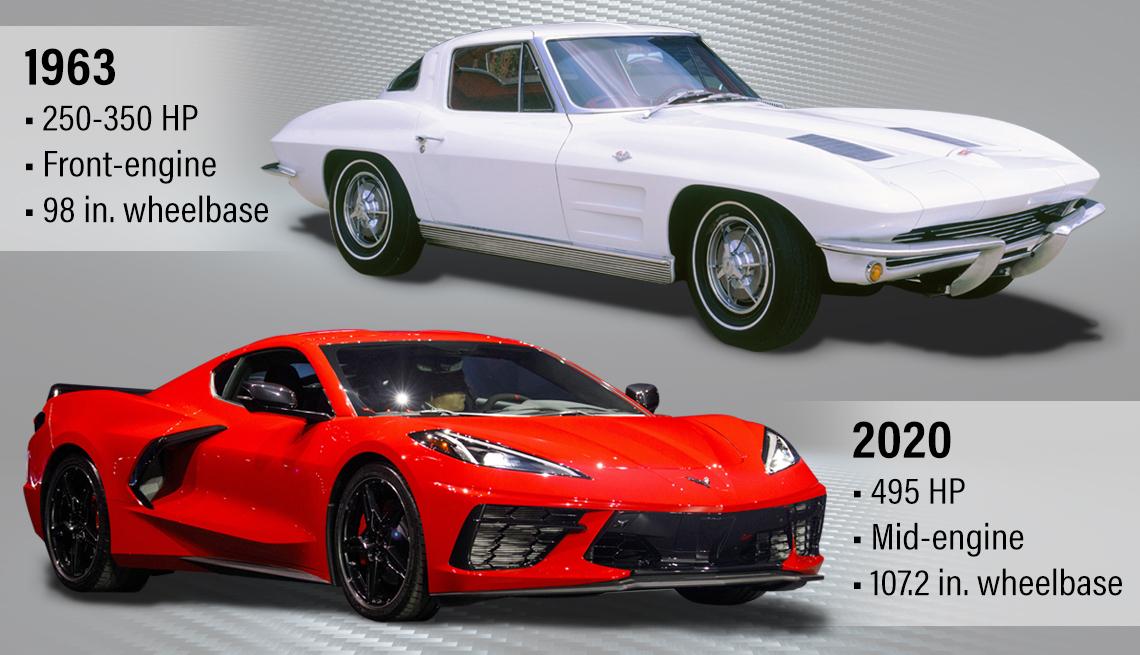 Chevrolet Reveals New Design For Corvette C8 Generation