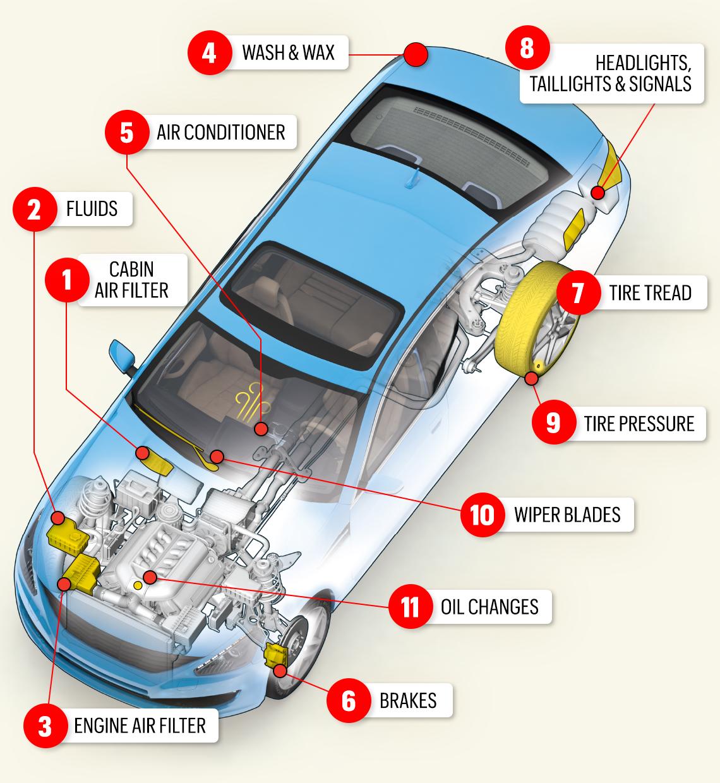 Engine Fluids Diagram   Fusebox and Wiring Diagram visualdraw ...