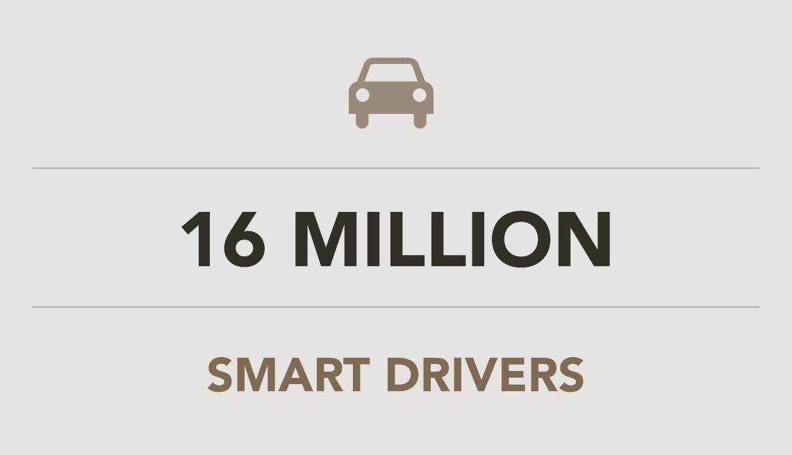16 Million Smart Drivers