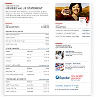 Your AARP Membership savings statement