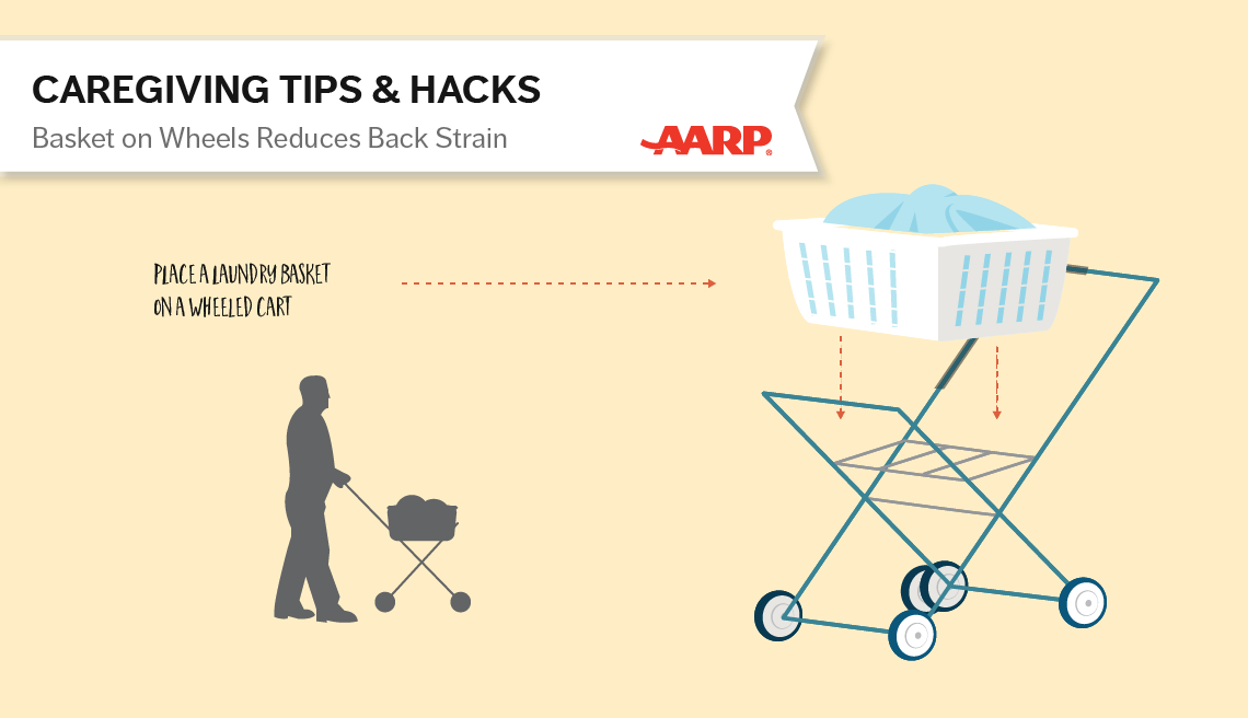 caregiving tips and hacks,an illustration of a basket on wheels