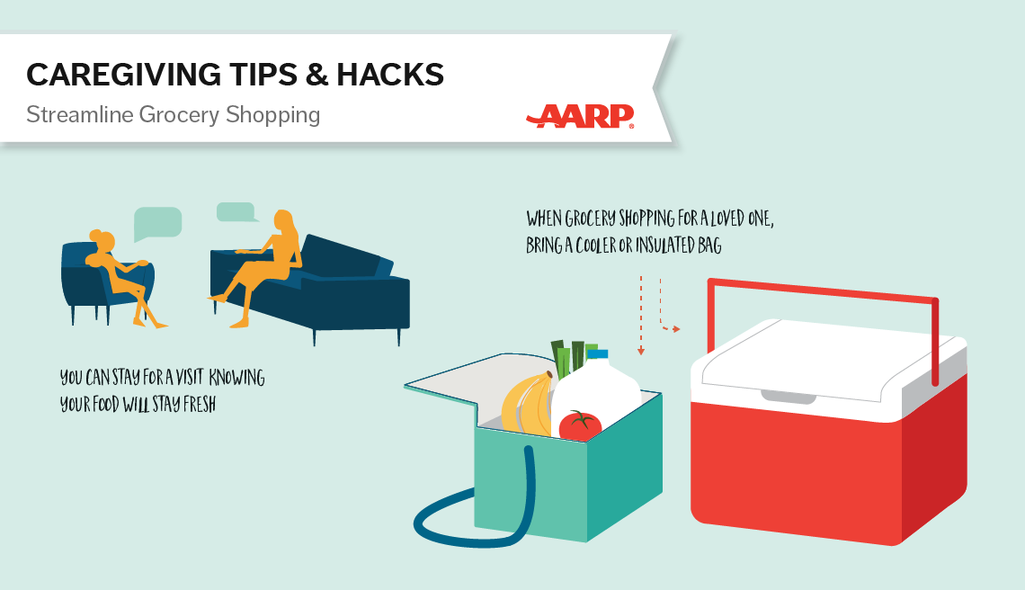 caregiving tips and hacks, an illustration of a cooler used as a grocery shopping bag