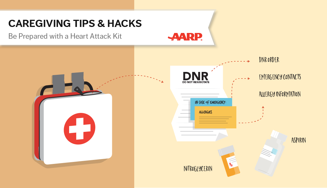 caregiving tips and hacks,an illustration of a heart attack kit containing medication and DNR forms