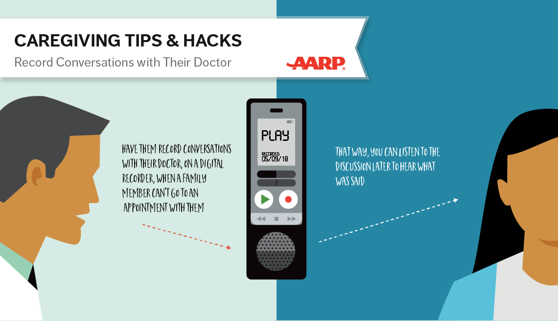 caregiving tips and hacks,an illustration of a patient tape recording their conversation with their doctor
