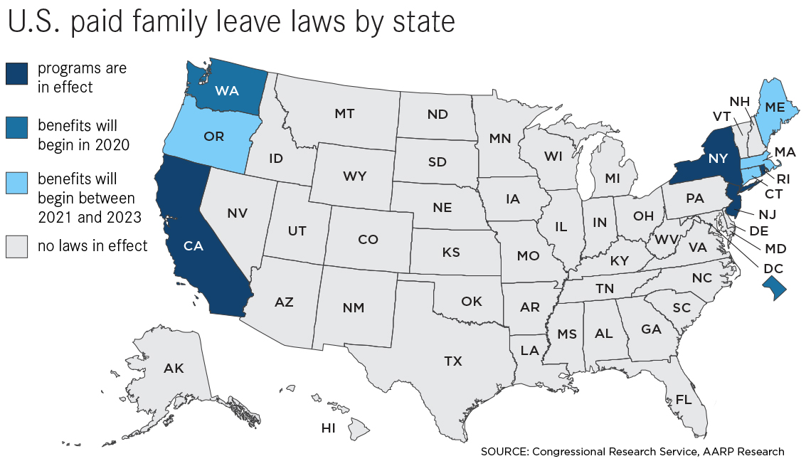 U S paid family leave laws by state. California, New Jersey, New York and Rhode Island have programs in effect. Connecticut, D C, Main, Massachusetts, Oregon and Washington have programs starting within the next three years.