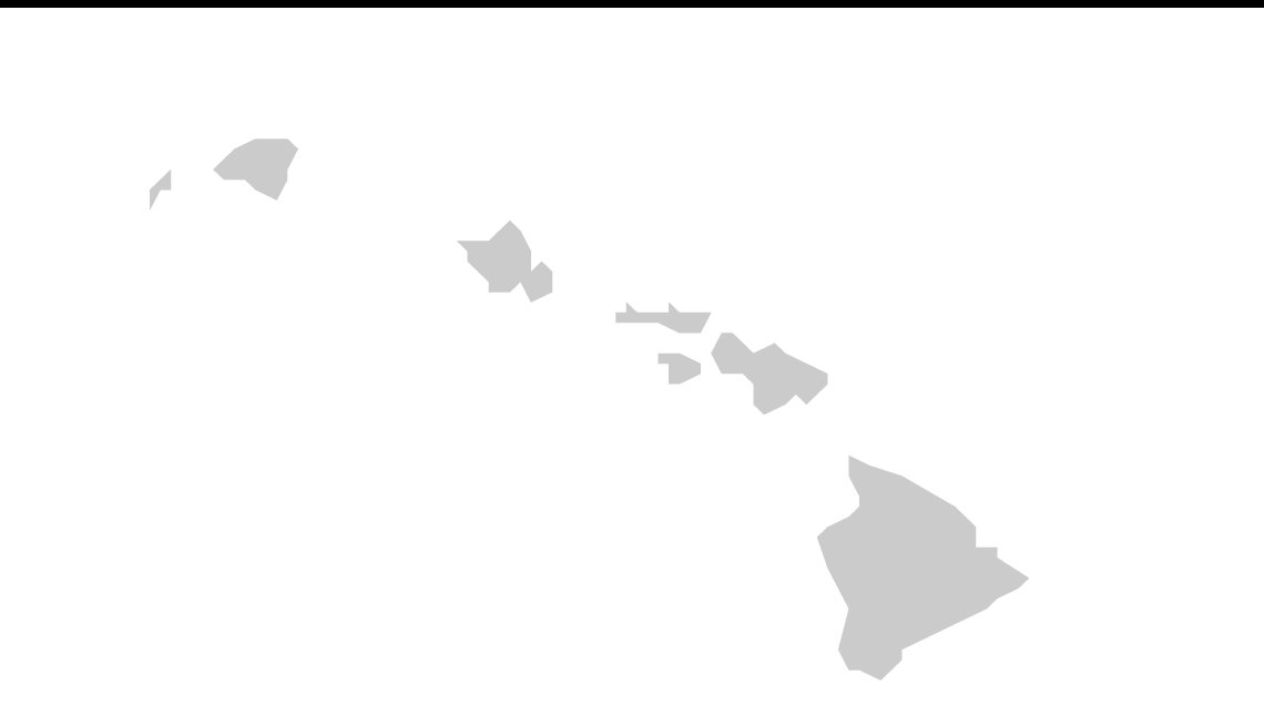the state of hawaii