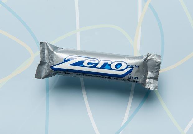 Zero bar.