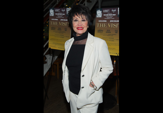 Chita Rivera, January Birthday Milestone