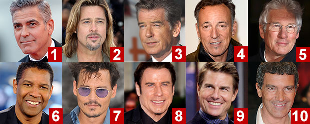 AARP's Men sexiest boomer poll