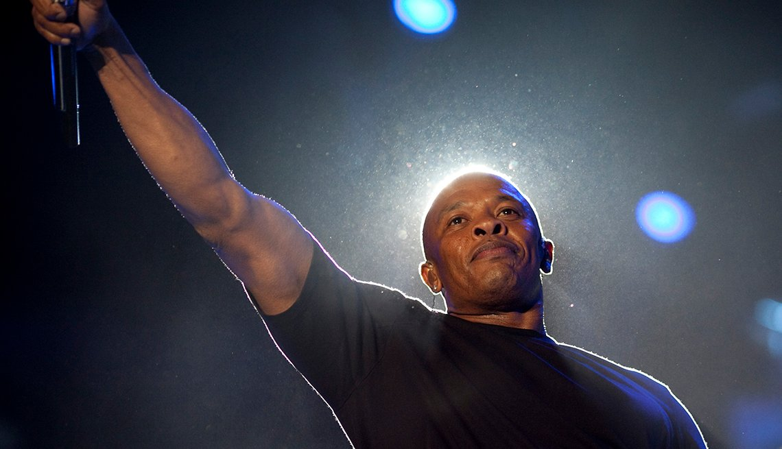 Rapper, Musician, Dr Dre, February 2015 Celebrity Birthday Milestones