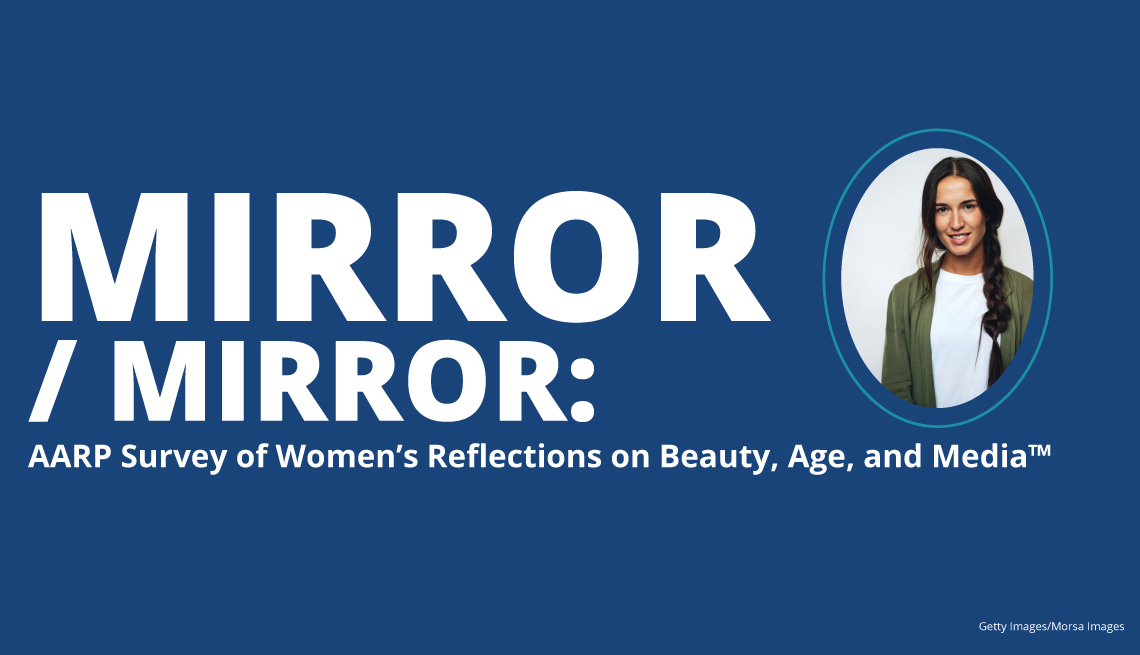 item 1 of Gallery image - Graphic that reads Mirror/Mirror: AARP Survey of Women's Reflections on Beauty, Age, and Media