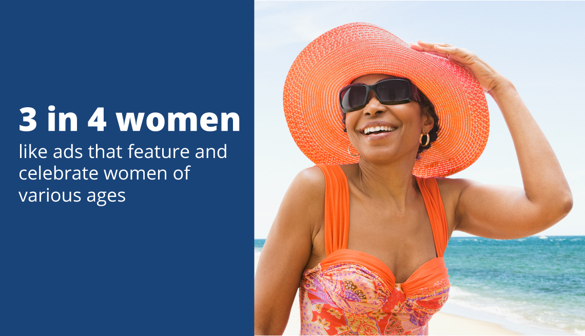 item 4 of Gallery image - Graphic reads 3 in 4 women like ads that feature and celebrate women of various ages