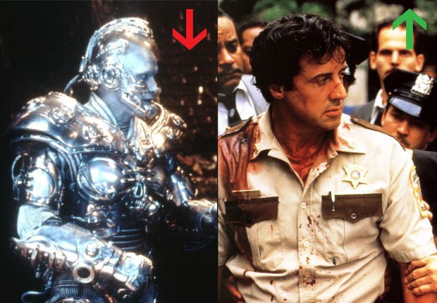 Arnold Schwarzenegger in Batman and Robin, 1997; Sylvester Stallone in Cop Land, 1997.