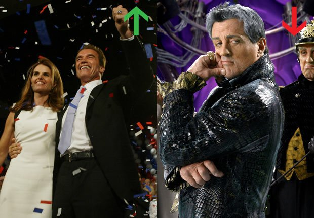 Arnold Schwarzenegger elected as governor of California, 2003; Sylvester Stallone in Spy Kids 3-D, 2003.