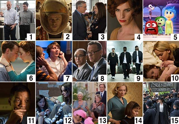 2015 Movies for Grownup Best Movie Poll