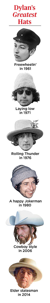 Dylan's Greatest Hats