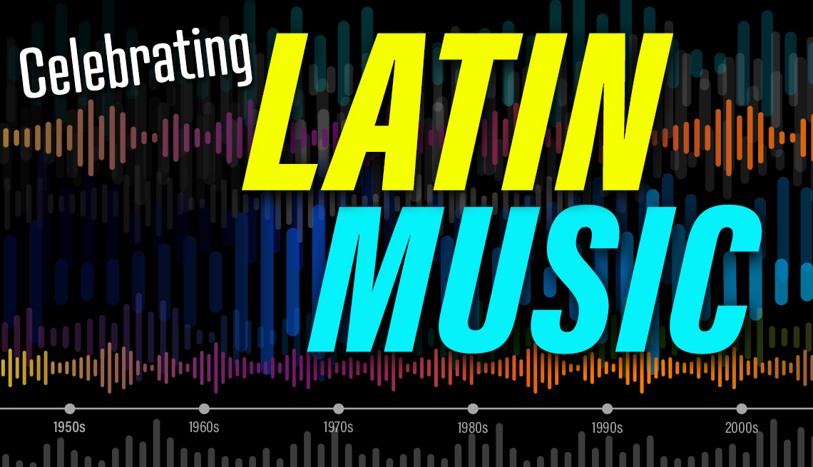 timeline graphic for celebrating latin music