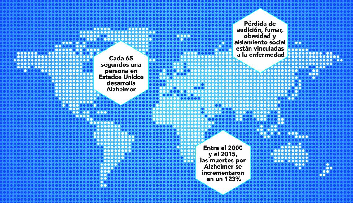 Gráfico sobre mapa del mundo y datos sobre la demencia