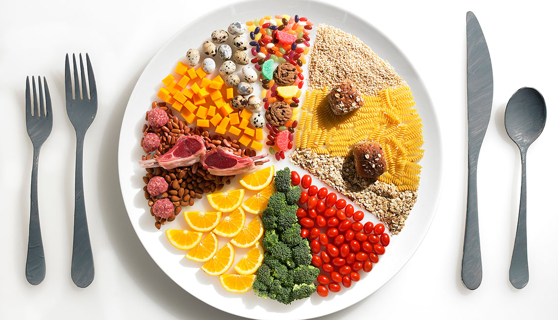 How To Create A Balanced Meal Of Healthy Food To Eat