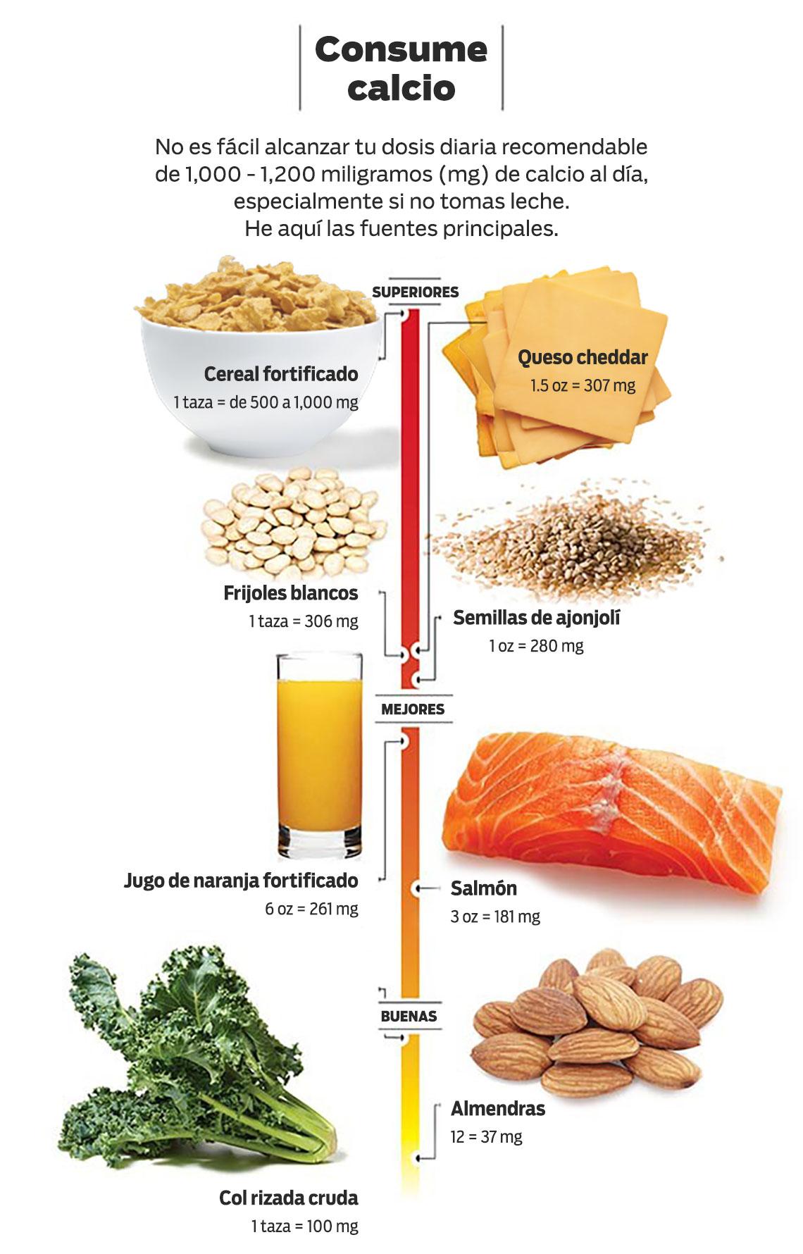 Dieta para fortalecer los huesos y musculos
