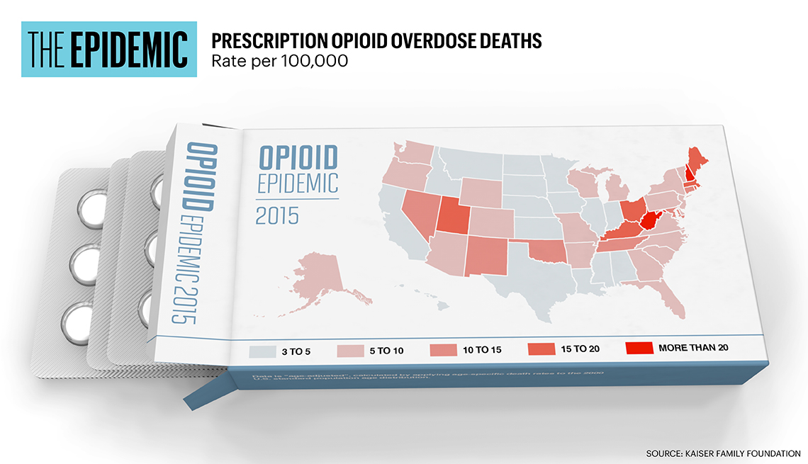 Opioid Epidemic Chart