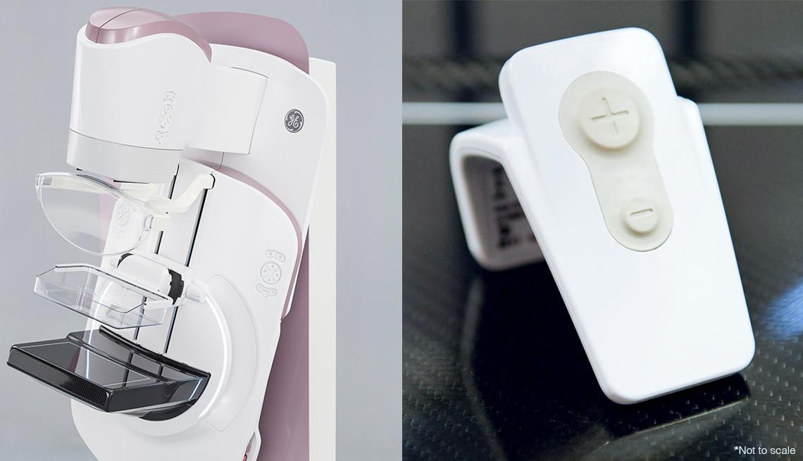 Sistema de autocompresión para mamografías 2d