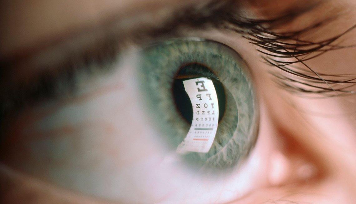 Cataract Surgery Improves Health