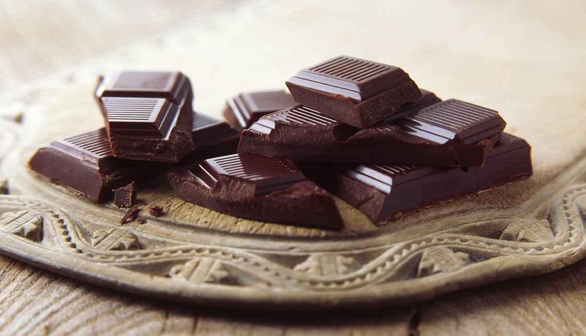 Benefits of Dark Chocolate for Eyes