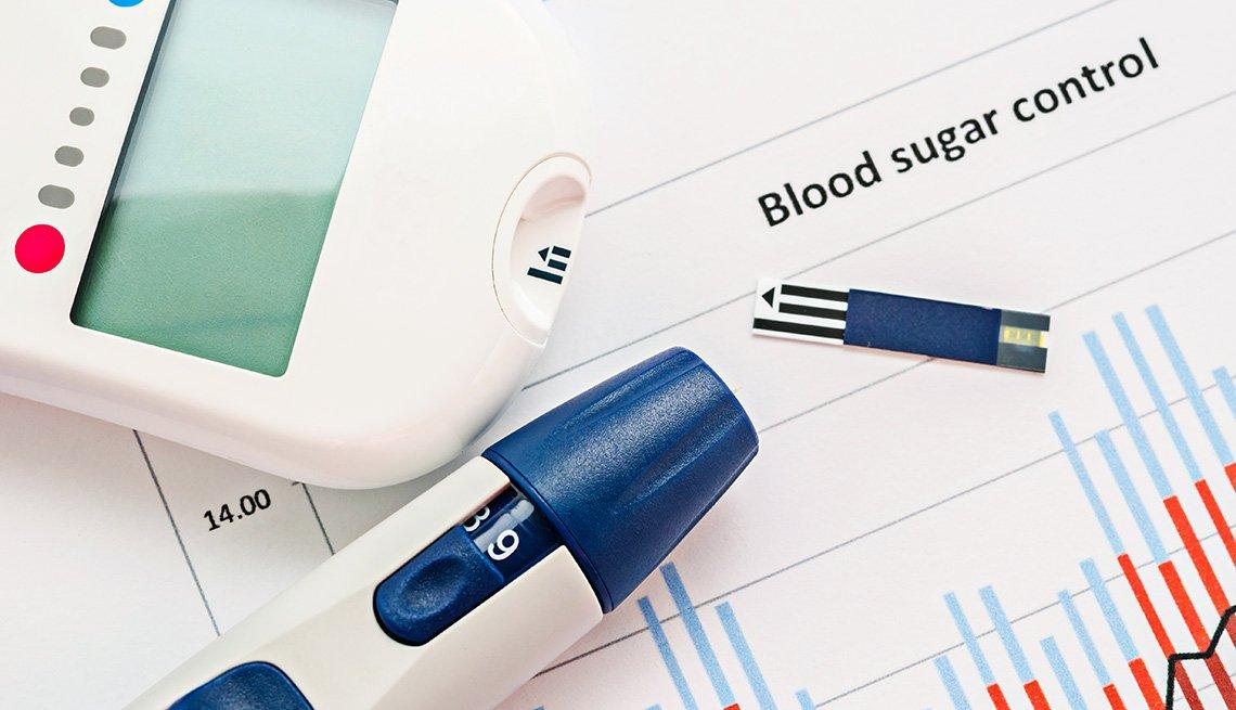 Equipment to measure blood sugar