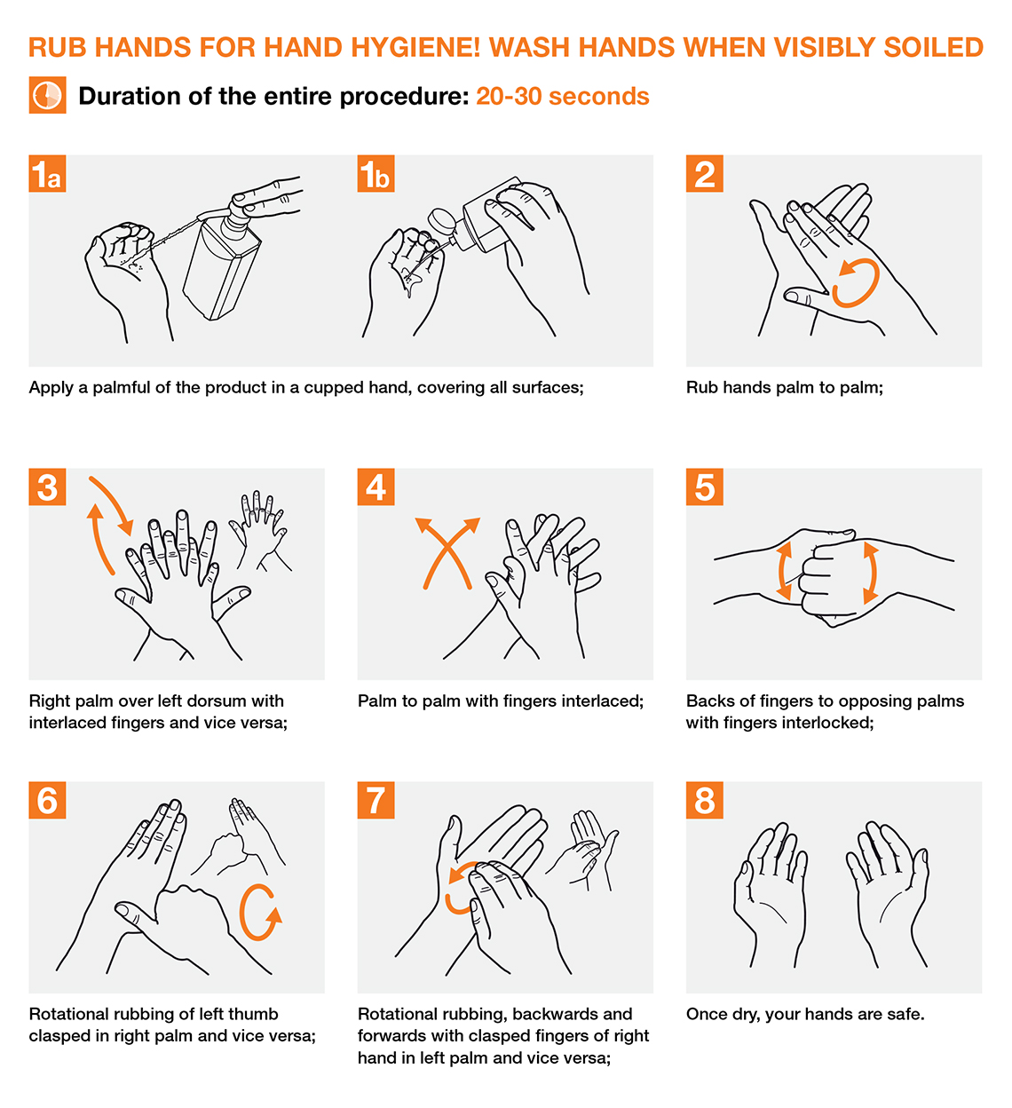 infographic showing a series of nine diagrams demonstrating proper hand hygiene
