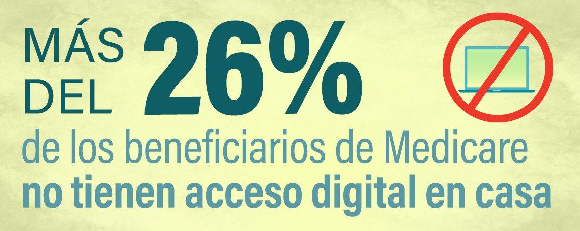 Beneficiarios de Medicare no tienen acceso digital