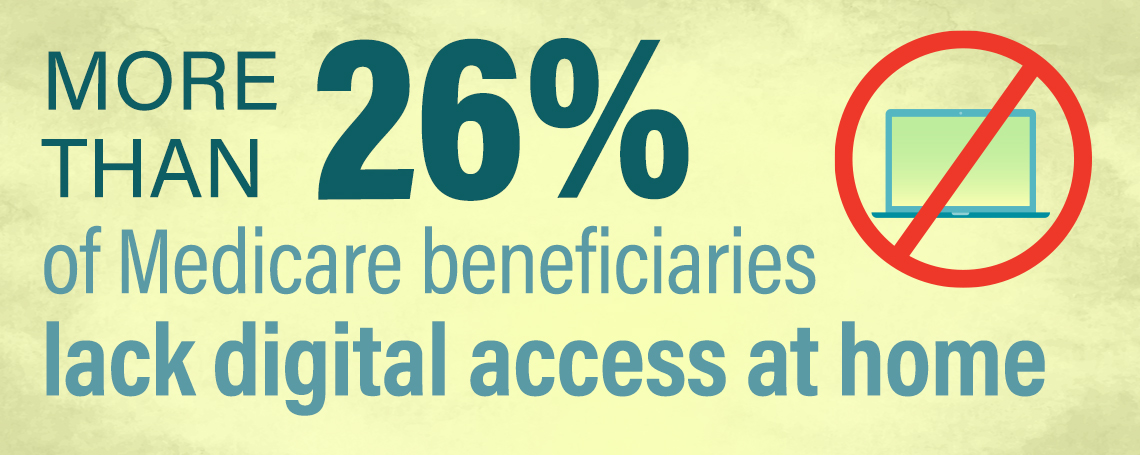 more than twenty six percent of medicare beneficiaries lack digital access from home