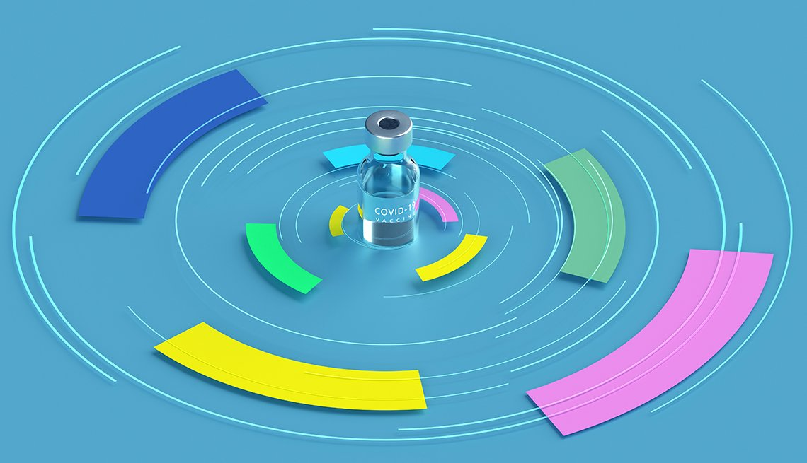 Digital generated image of COVID-19 vaccine bottles standing around circular chart diagram on blue surface