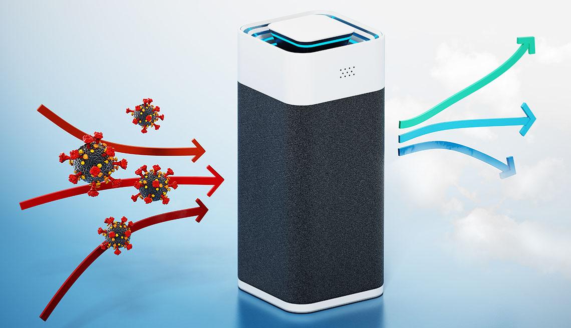 Un purificador de aire para eliminar virus