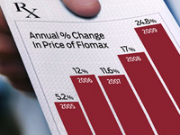 Prices Increase for Brand-Name Drugs Going Off Patent